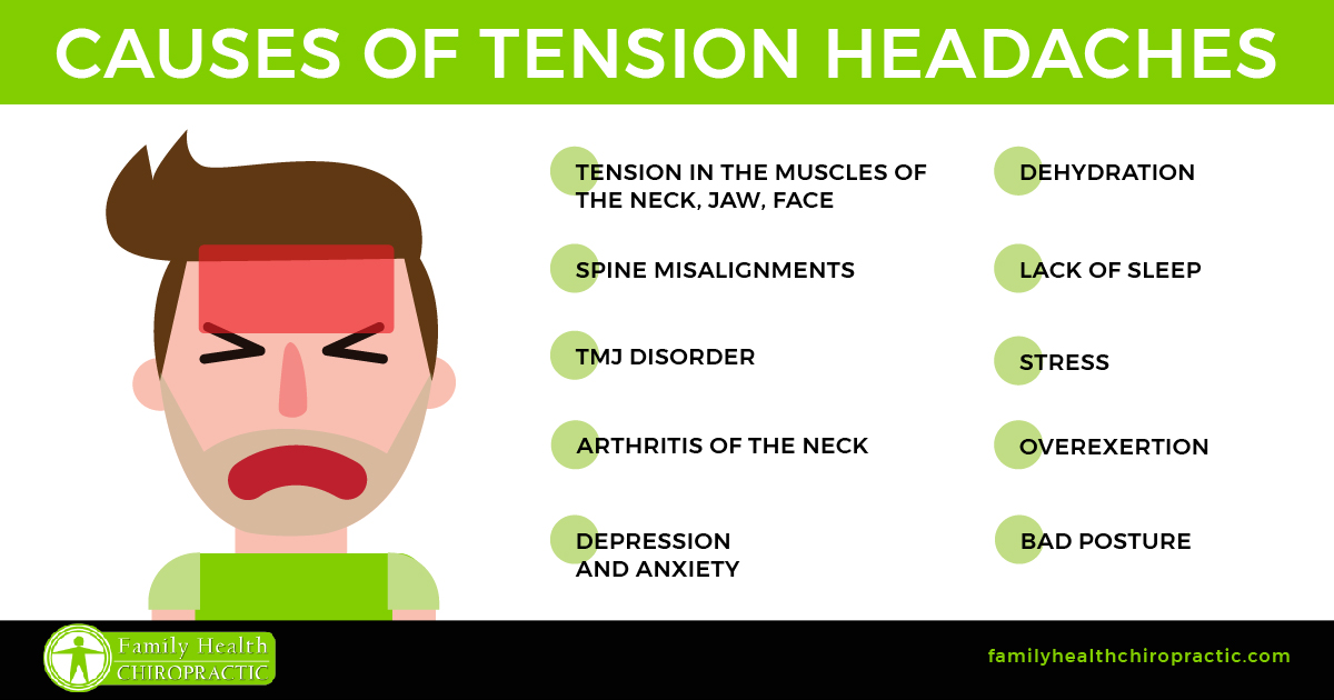 How To Treat Tension Headaches Naturally