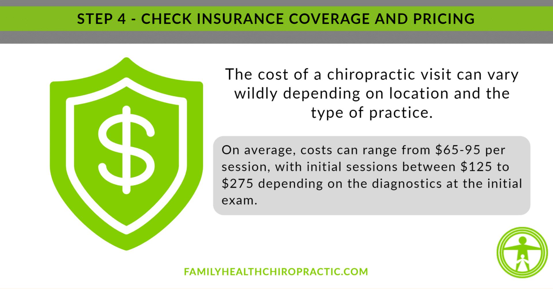 check insurance benefits chiropractor