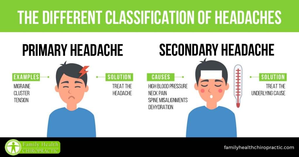 classification of headaches austin tx chiropractor