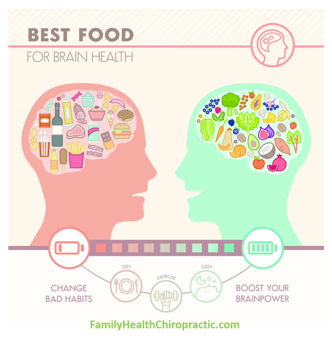 The Best and Worst Foods for Your Brain
