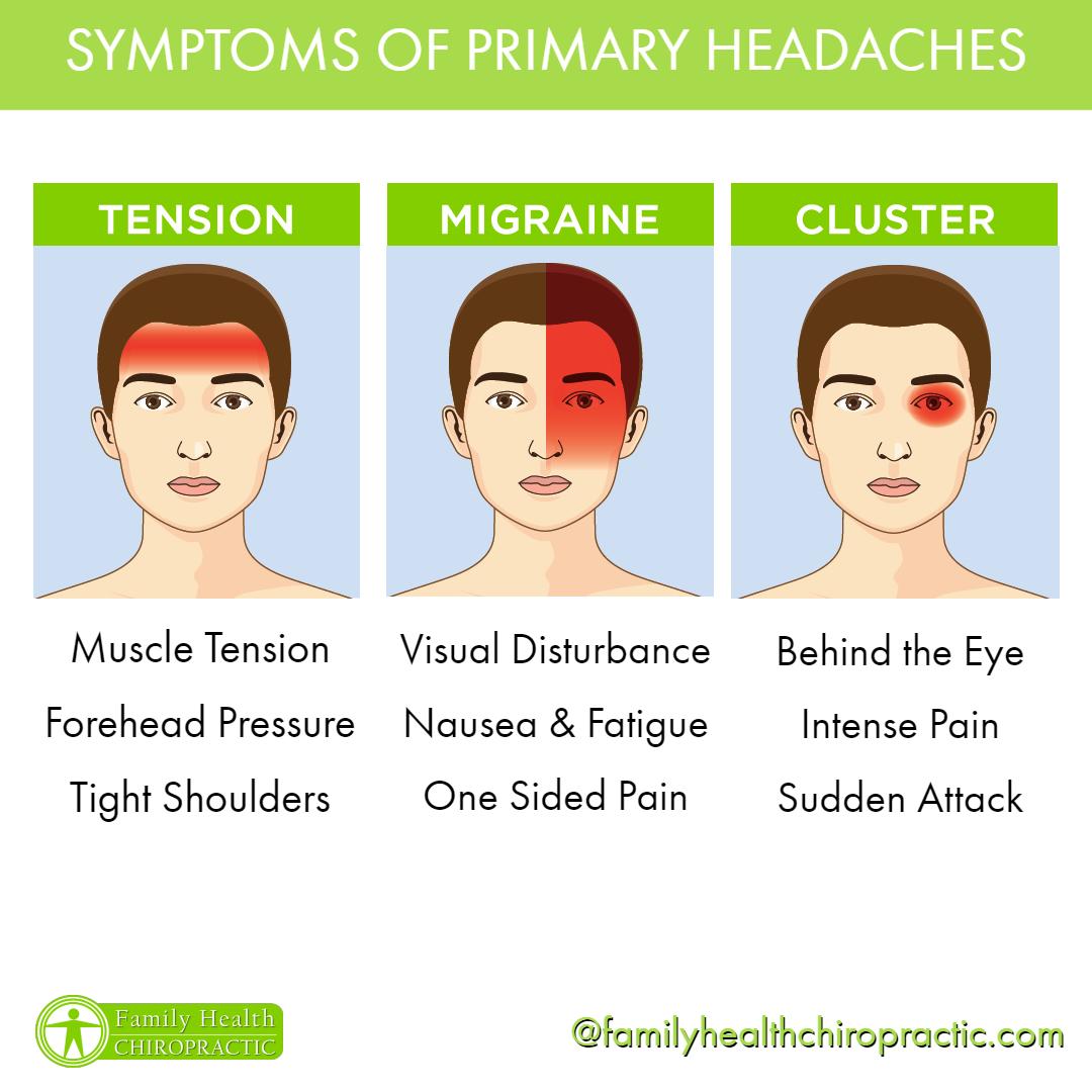 headache symptoms austin chiropractor