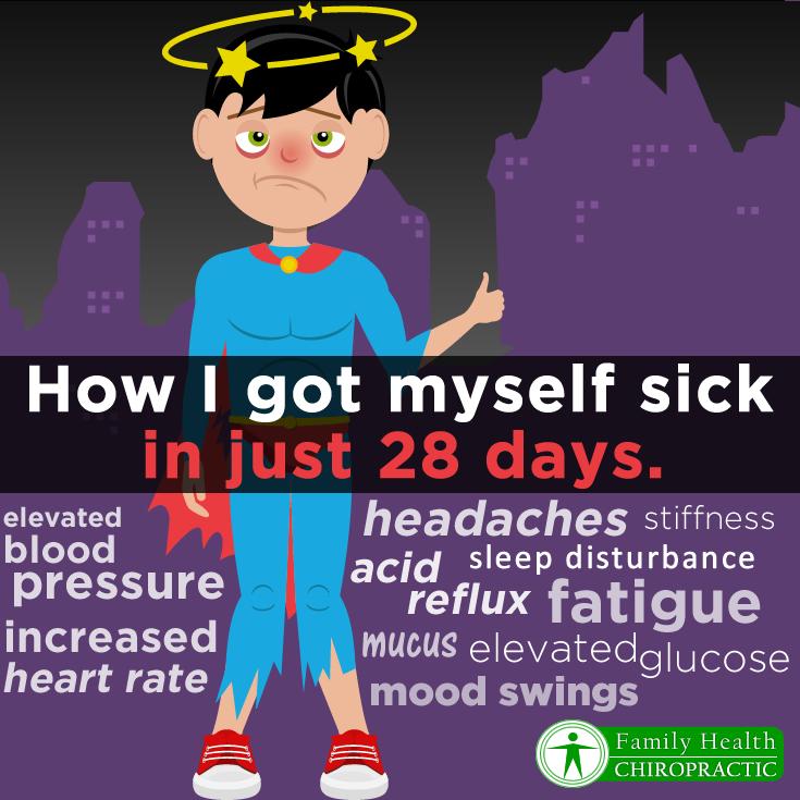 How I got Myself Sick in 28 Days