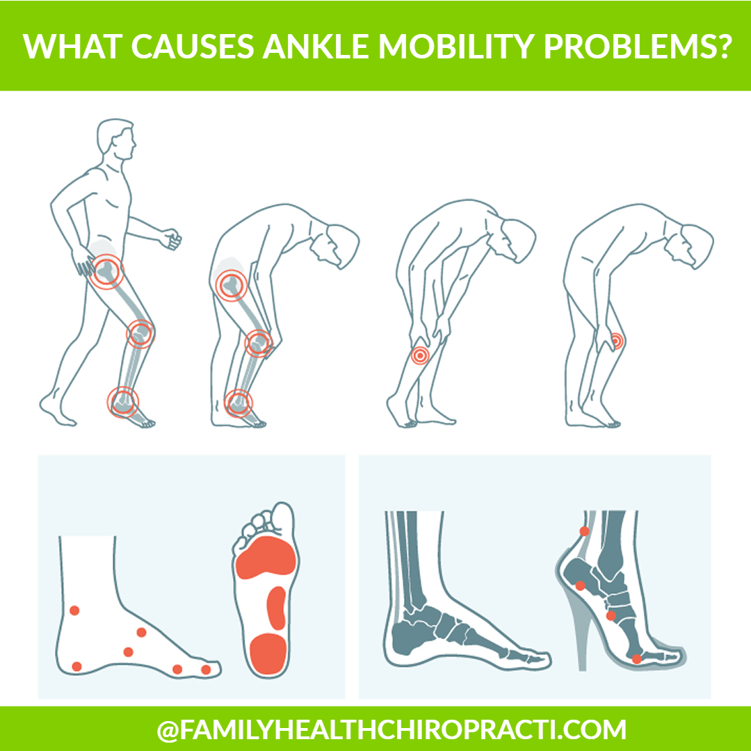 what causes poor ankle mobility
