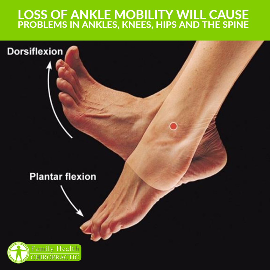 loss of ankle mobility