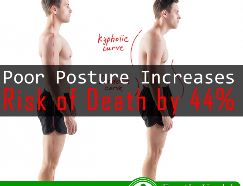 Poor posture increases the risk of coronary heart disease by 64%