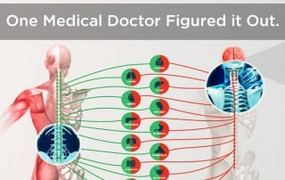 shocking findings from medical doctor