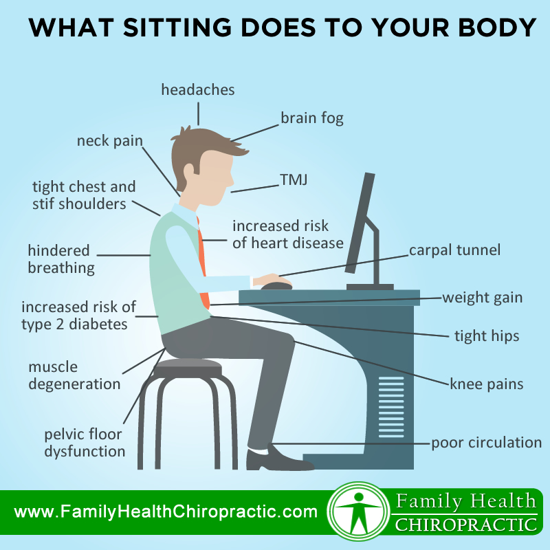 Sitting Sucks, But You Don't Have To