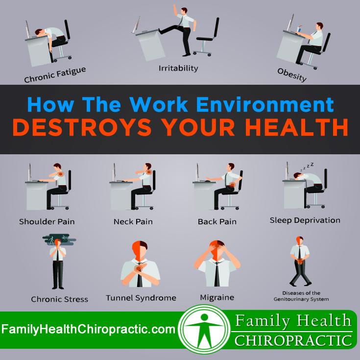 How The Work Environment Destroys Health